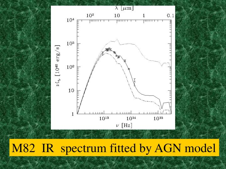 M82  IR  spectrum fitted by AGN model