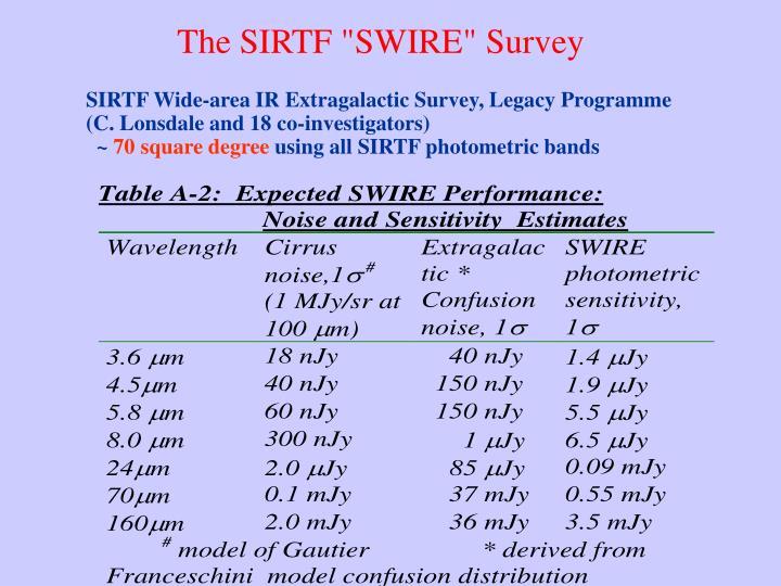 "The SIRTF ""SWIRE"" Survey"
