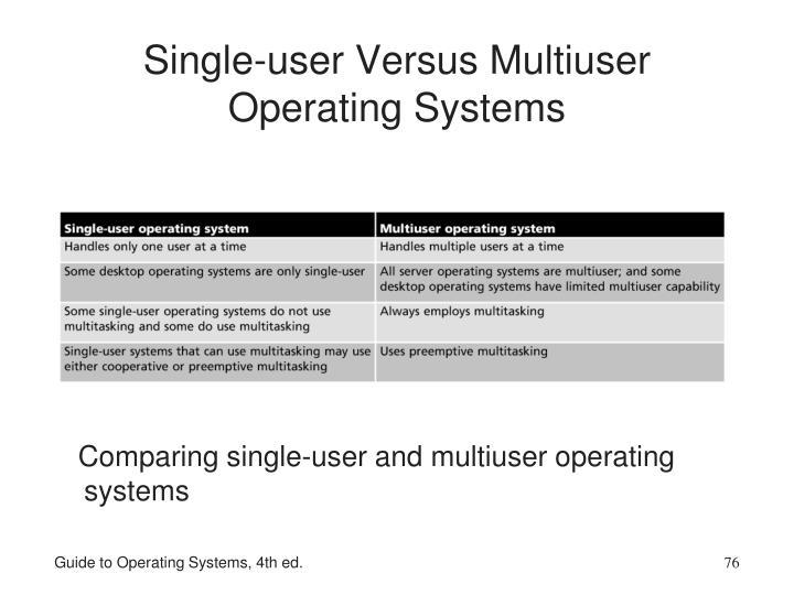 Single-user Versus Multiuser Operating Systems