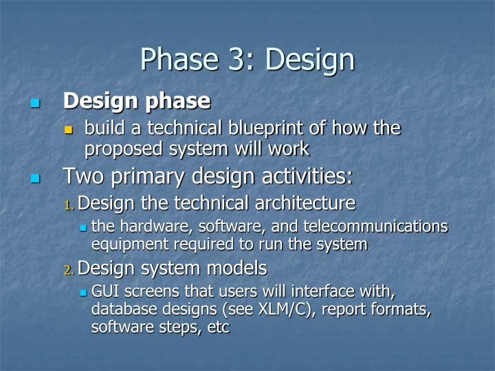 Phase 3: Design
