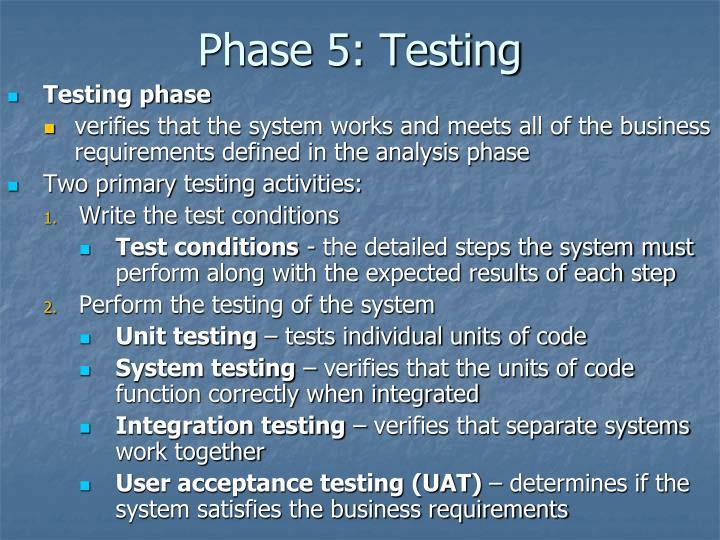 Phase 5: Testing
