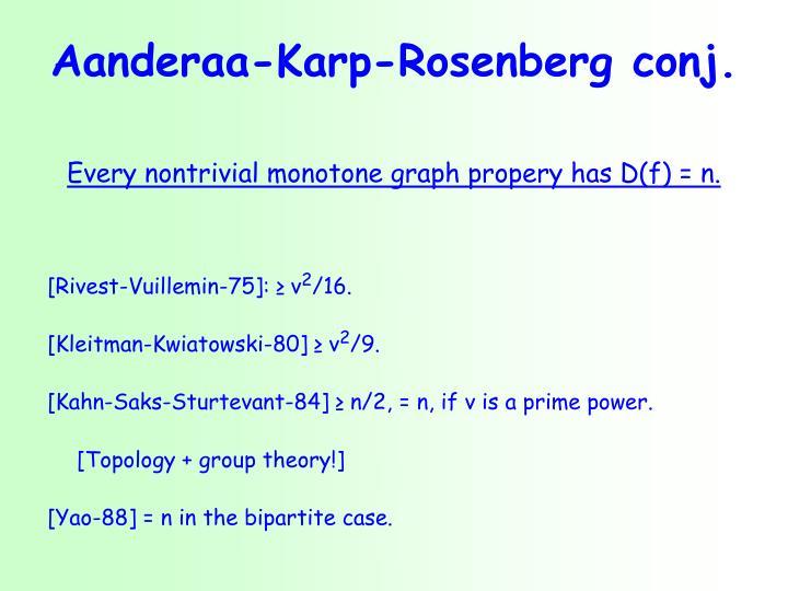 Aanderaa-Karp-Rosenberg conj.