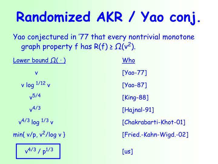 Randomized AKR / Yao conj.