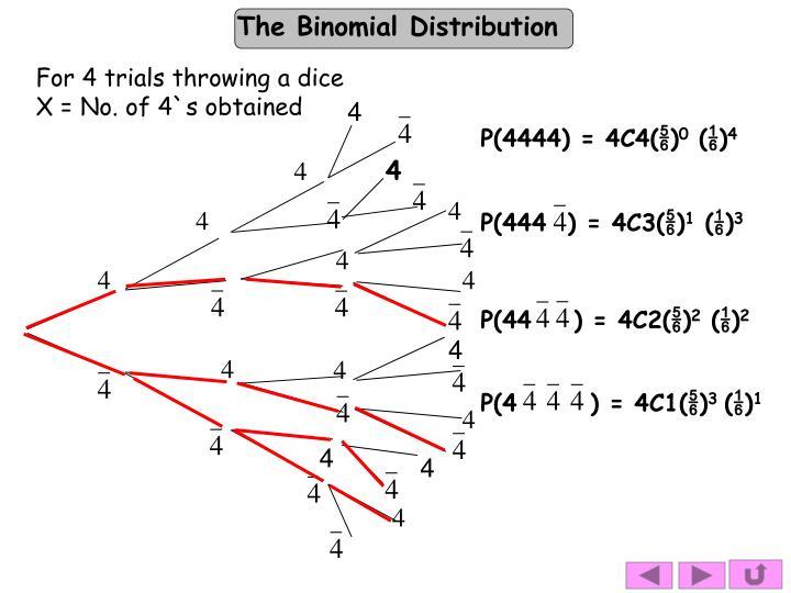 P(444  ) = 4C3(
