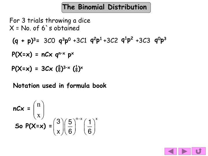 Notation used in formula book