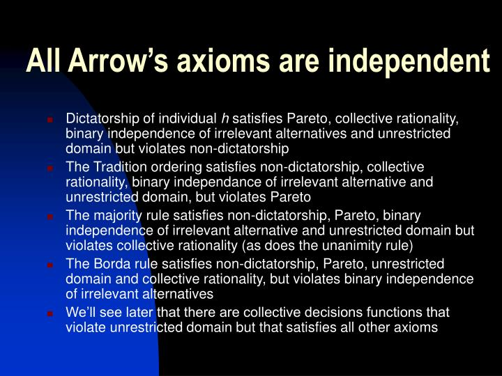 All Arrow's axioms are independent