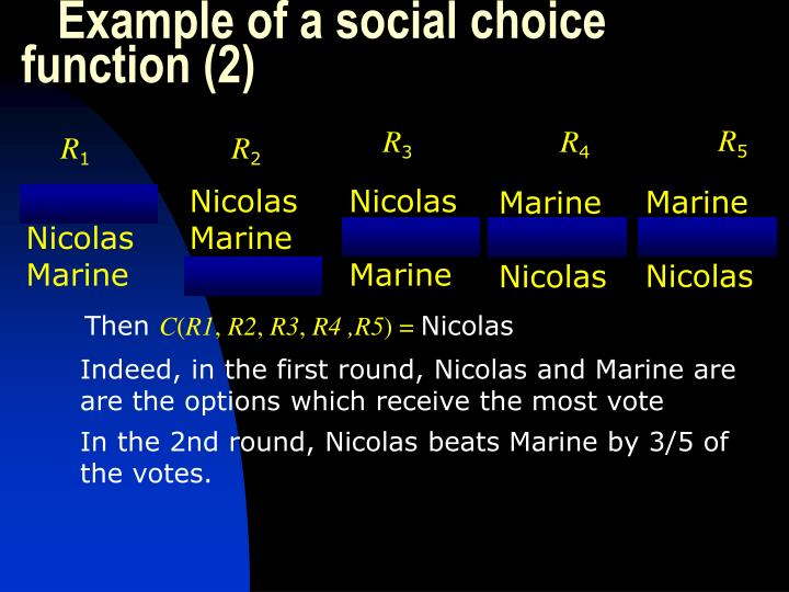 Example of a social choice function (2)