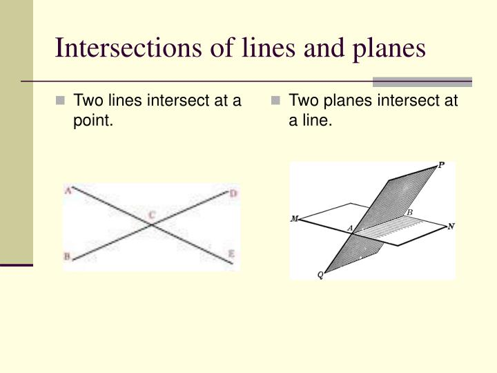 Two lines intersect at a point.