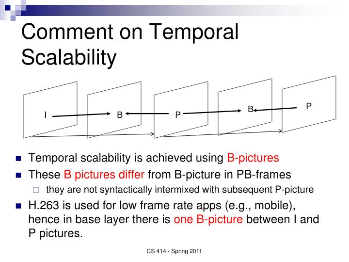 Comment on Temporal Scalability