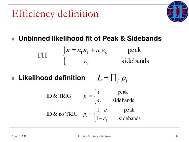Efficiency definition