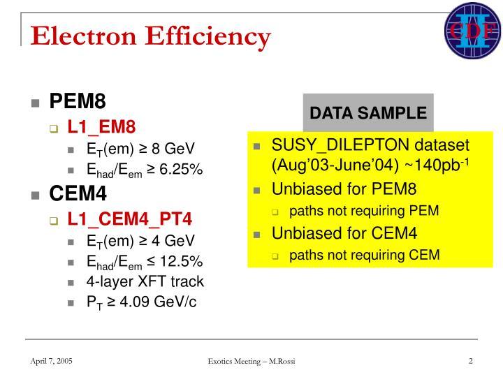Electron efficiency