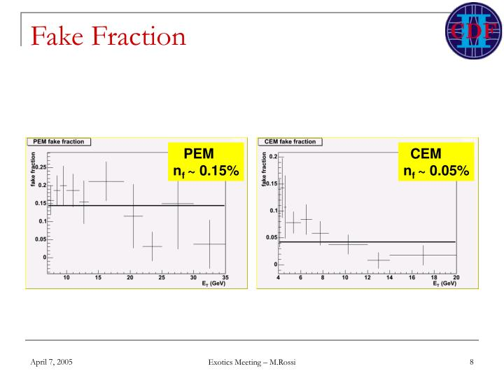 Fake Fraction
