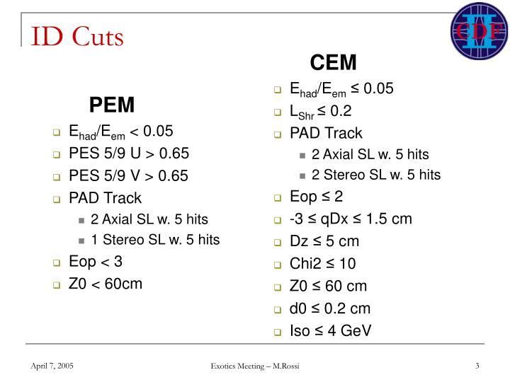 Id cuts