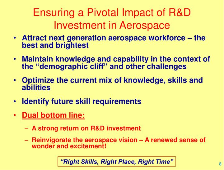 Ensuring a Pivotal Impact of R&D Investment in Aerospace