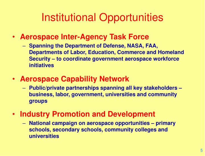 Institutional Opportunities