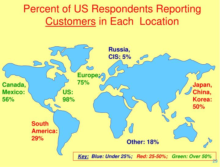 Percent of US Respondents Reporting