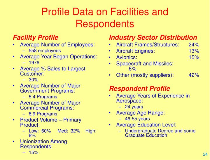 Facility Profile