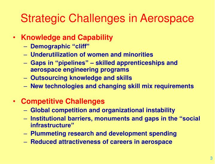 Strategic challenges in aerospace