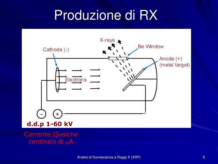 d.d.p 1-60 kV