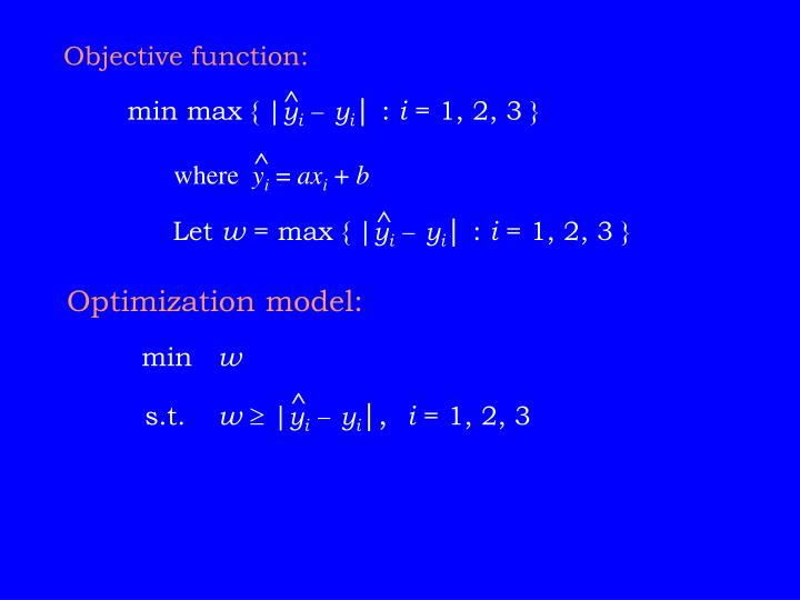 Objective function: