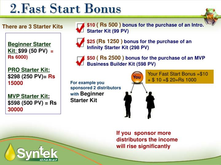 2.Fast Start Bonus