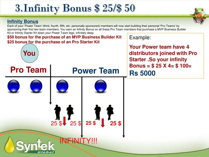 3.Infinity Bonus $ 25/$ 50