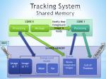tracking system shared memory