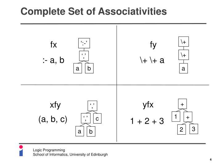 Complete Set of Associativities