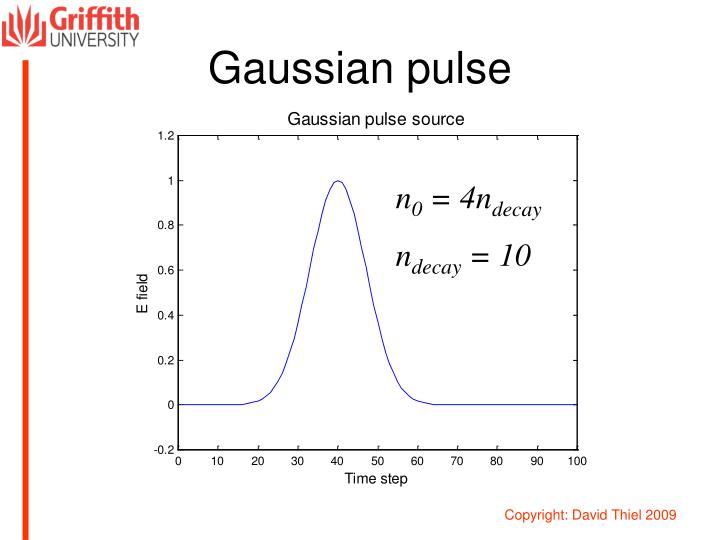 Gaussian pulse