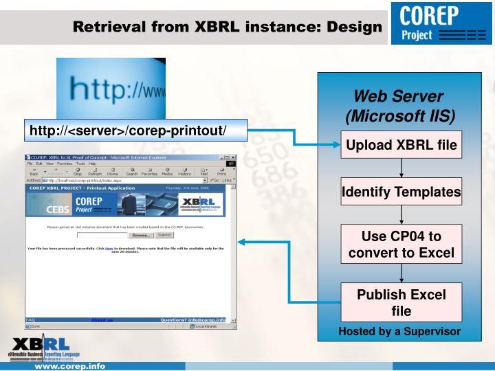 Retrieval from XBRL instance: Design