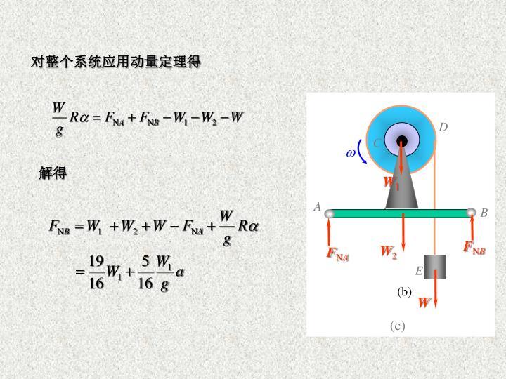 对整个系统应用动量定理得