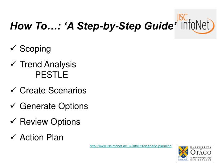 How To…: 'A Step-by-Step Guide'