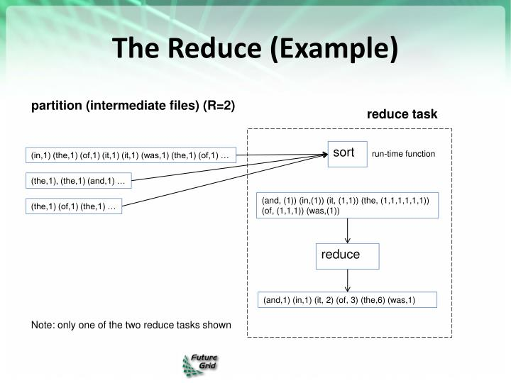 The Reduce (Example)