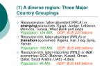 1 a diverse region three major country groupings