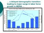 a delayed demographic transition leading to major surge in labor force growth in mena
