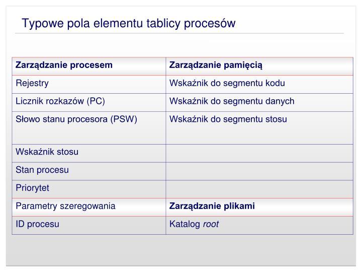 Typowe pola elementu tablicy procesów