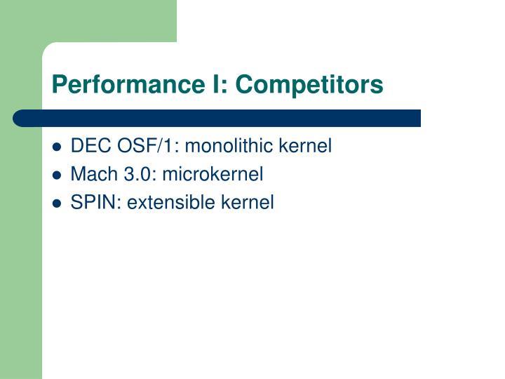 Performance I: Competitors