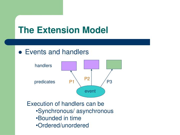 The Extension Model