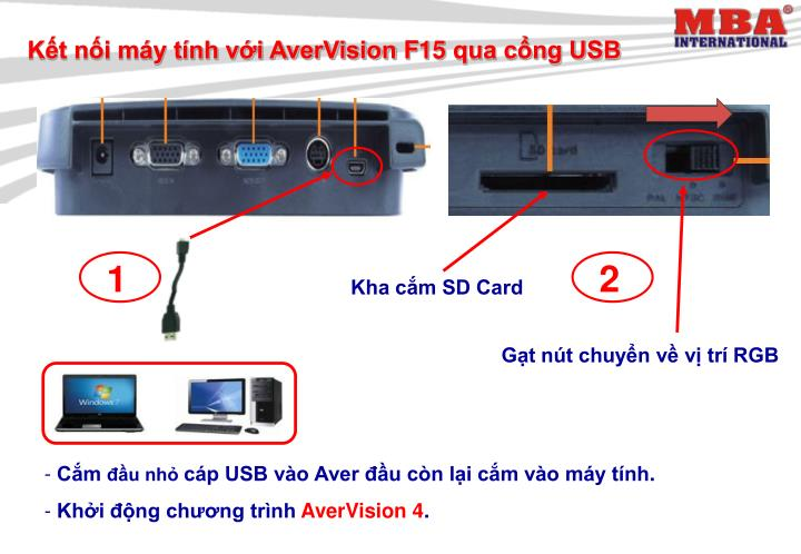 Kết nối máy tính với AverVision