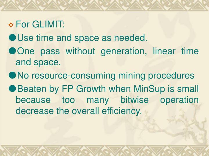 For GLIMIT: