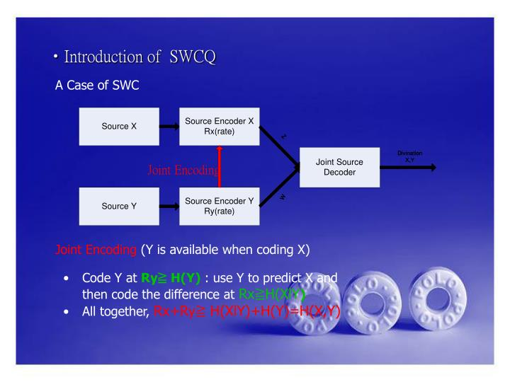 Introduction of  SWCQ