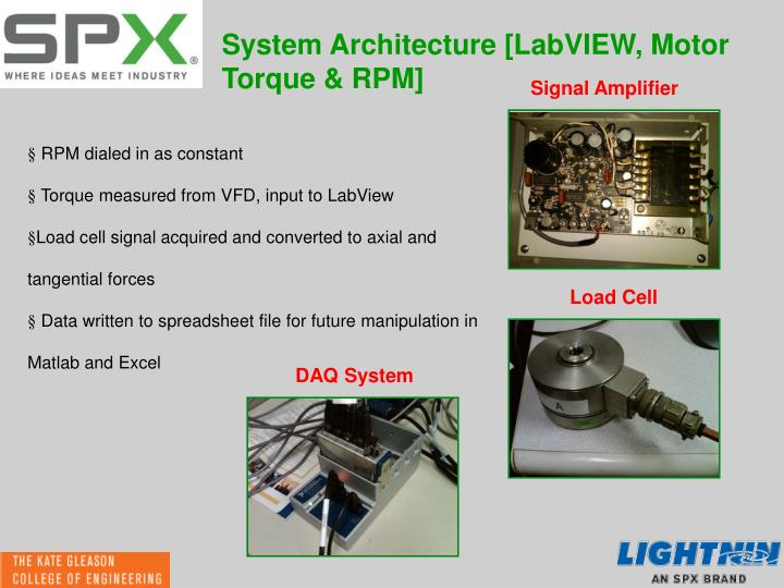 System Architecture [LabVIEW, Motor Torque & RPM]