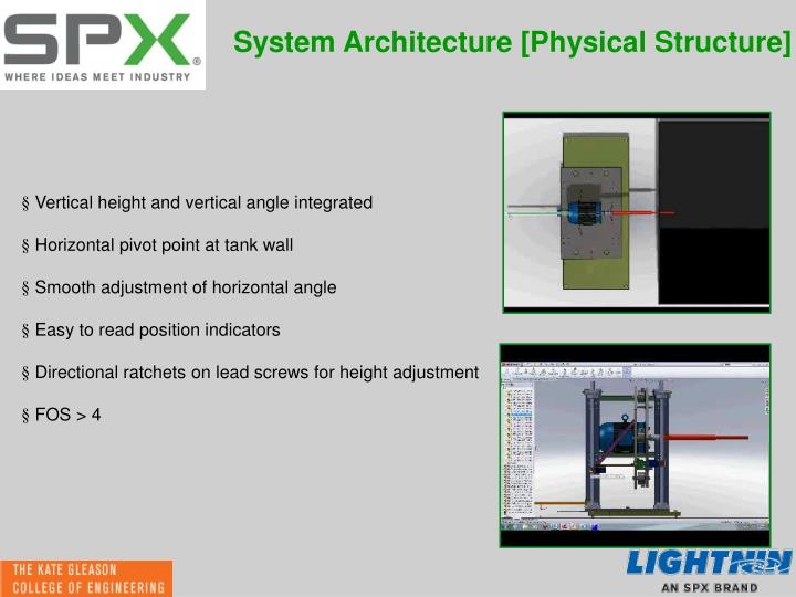 System Architecture [Physical Structure]