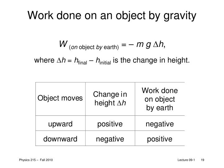 Work done on an object by gravity