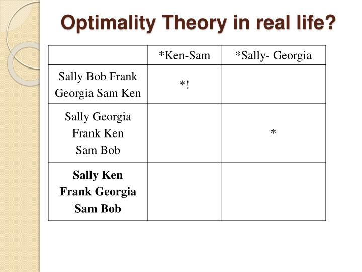 Optimality Theory in real life?