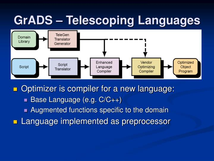 GrADS – Telescoping Languages