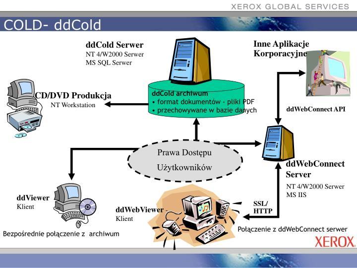 COLD- ddCold