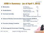 arib in summary as of april 1 2013