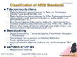 classification of arib standards