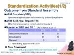 standardization activities 1 2